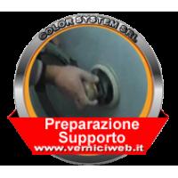 Preparazione supporto