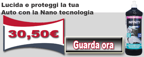 Polish a nano tecnologie